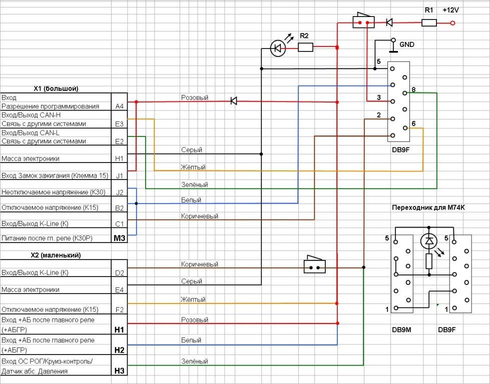 как соединить одножильный кабель 240 мм